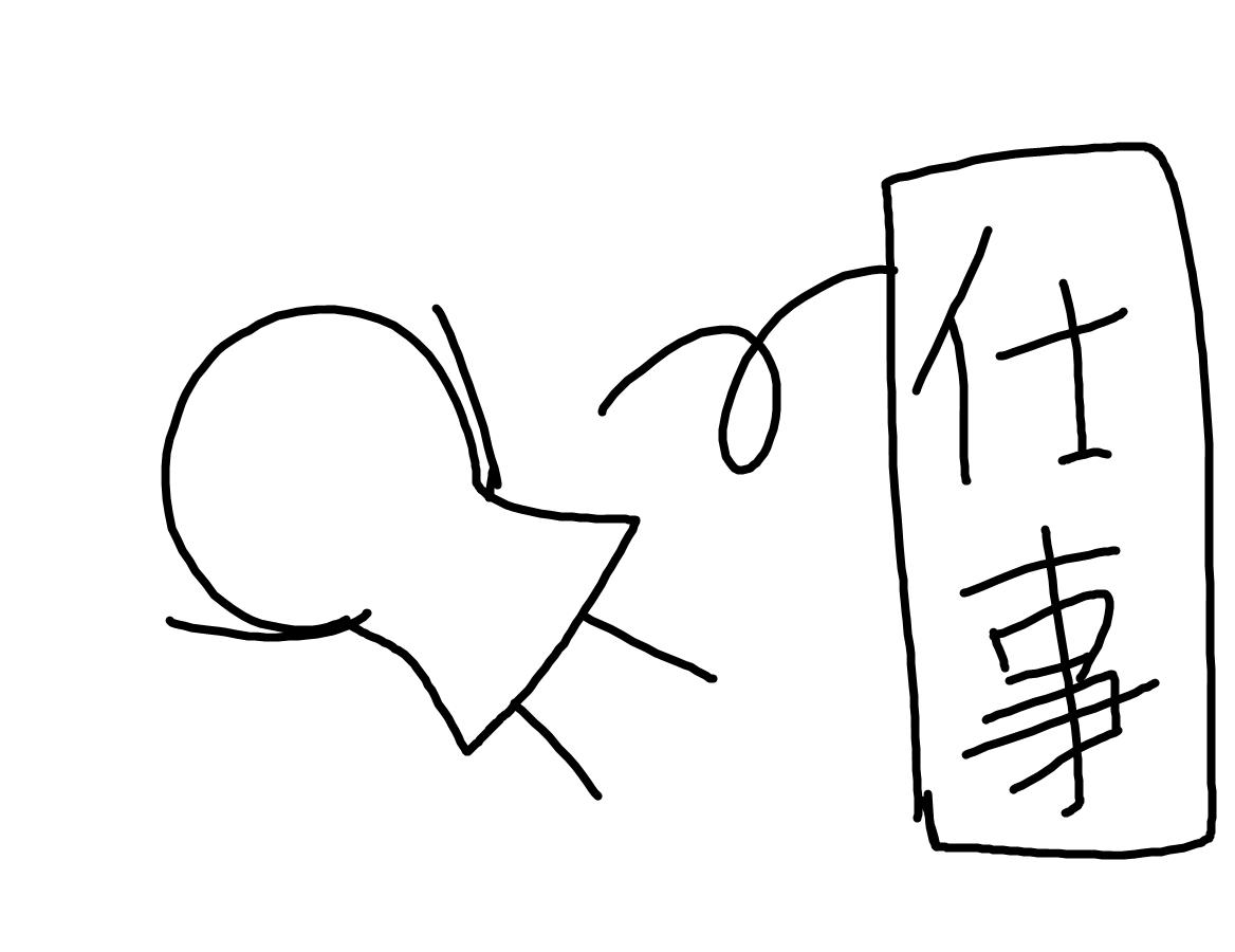 sigoto
